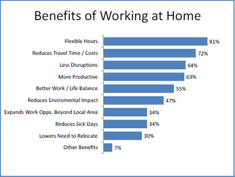 work-from-home-guide